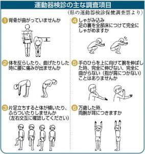 運動器検診